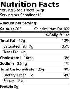hershey-bar-nutrition-facts